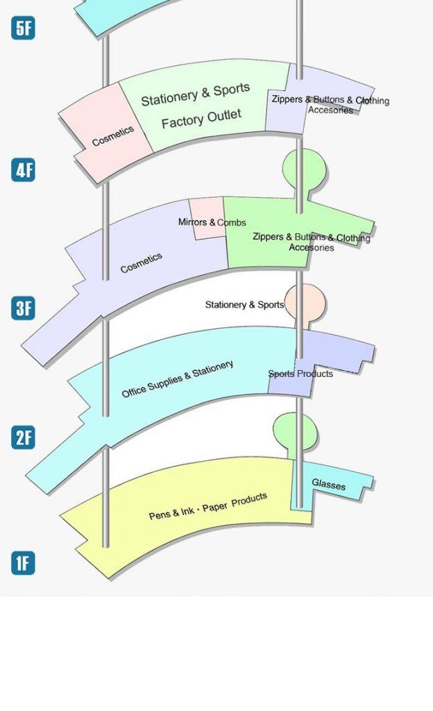 mapa mercado de yiwu distrito 3