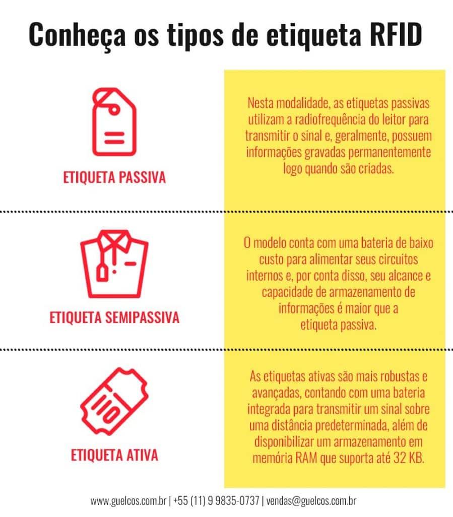 Etiqueta RFID: o que é e como ela pode melhorar a logística no varejo